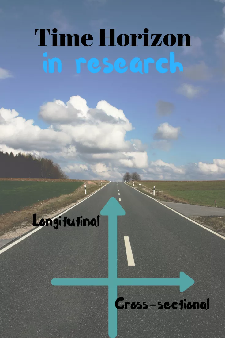 Time-Horizons---Research-Onion---UK-Dissertation-Writers